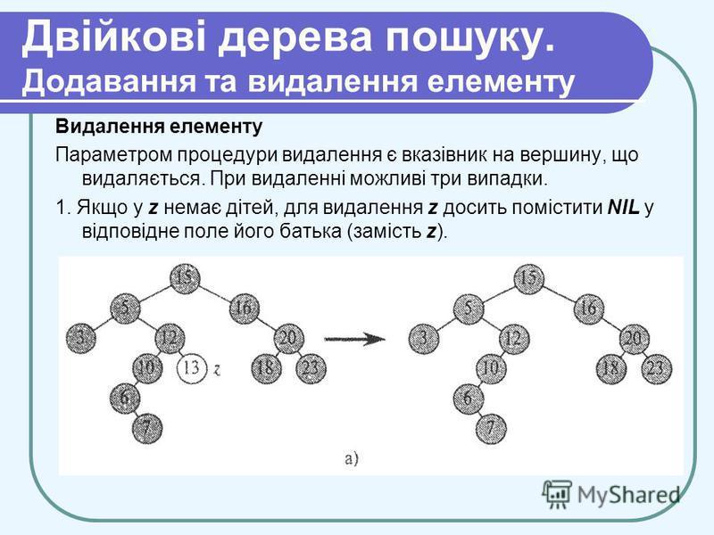 Двійкові дерева пошуку. Додавання та видалення елементу Видалення елементу Параметром процедури видалення є вказівник на вершину, що видаляється. При видаленні можливі три випадки. 1. Якщо у z немає дітей, для видалення z досить помістити NIL у відпо