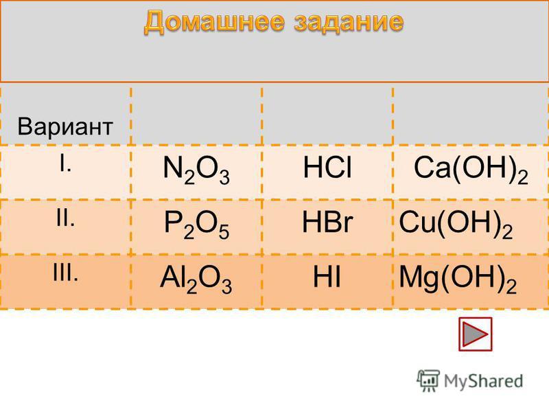 Вариант I. N2O3N2O3 HClCa(OH) 2 II. P2O5P2O5 HBrCu(OH) 2 III. Al 2 O 3 HIMg(OH) 2