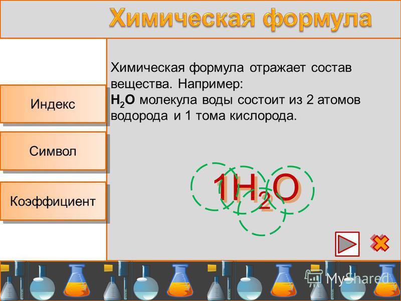 Химическая формула отражает состав вещества. Например: Н 2 О молекула воды состоит из 2 атомов водорода и 1 тома кислорода. 1H 2 O Индекс Символ Коэффициент