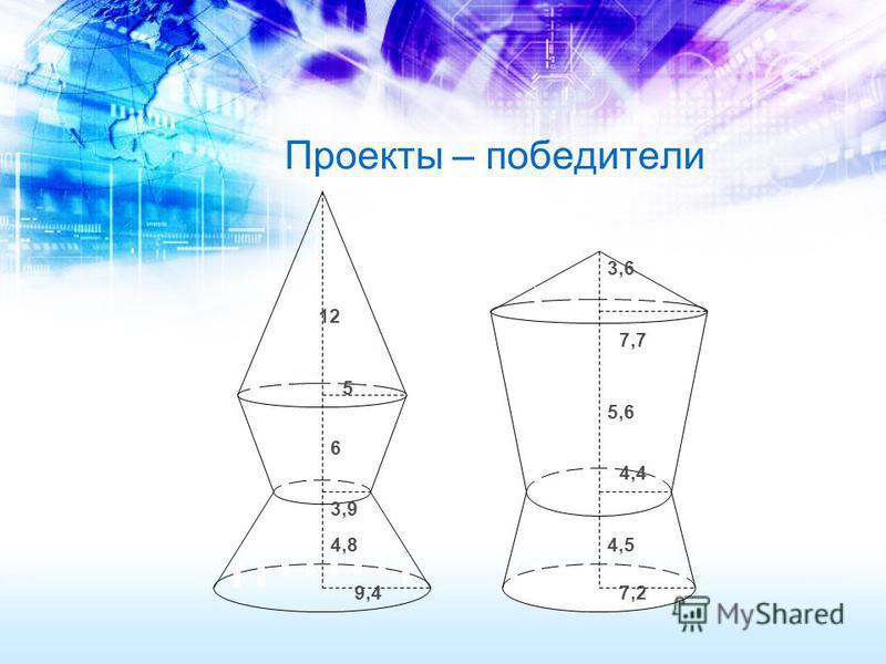 Проекты – победители 12 5 6 3,9 4,8 9,4 3,6 7,7 5,6 4,4 4,5 7,2
