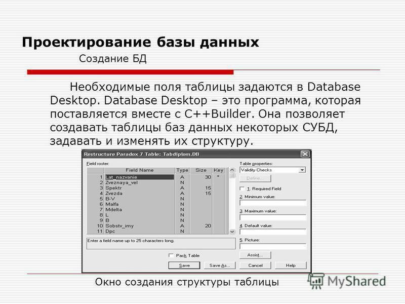 Проектирование базы данных Необходимые поля таблицы задаются в Database Desktop. Database Desktop – это программа, которая поставляется вместе с C++Builder. Она позволяет создавать таблицы баз данных некоторых СУБД, задавать и изменять их структуру.