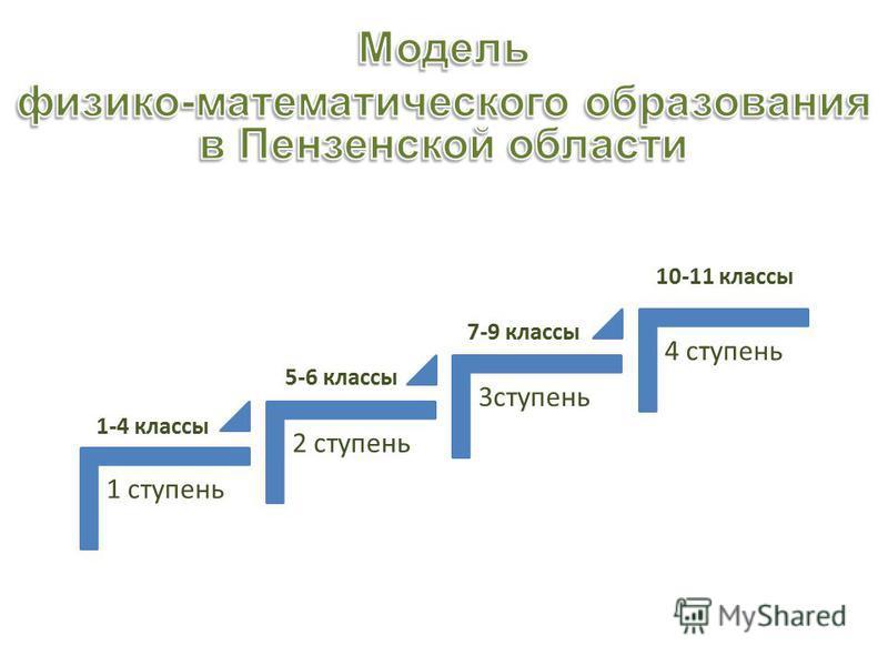 1 ступень 2 ступень 3 ступень 4 ступень 1-4 классы 5-6 классы 7-9 классы 10-11 классы