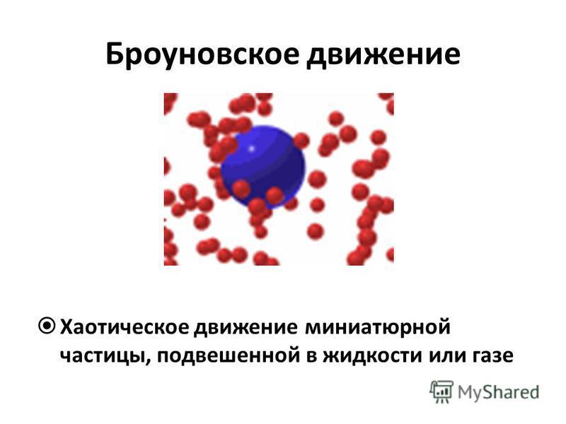 Броуновское движение Хаотическое движение миниатюрной частицы, подвешенной в жидкости или газе
