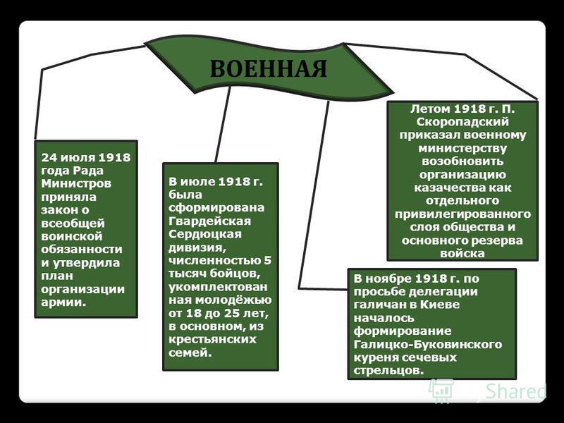 ВОЕННАЯ 24 июля 1918 года Рада Министров приняла закон о всеобщей воинской обязанности и утвердила план организации армии. В июле 1918 г. была сформирована Гвардейская Сердюцкая дивизия, численностью 5 тысяч бойцов, укомплектован ная молодёжью от 18