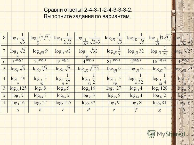 Сравни ответы! 2-4-3-1-2-4-3-3-3-2. Выполните задания по вариантам.