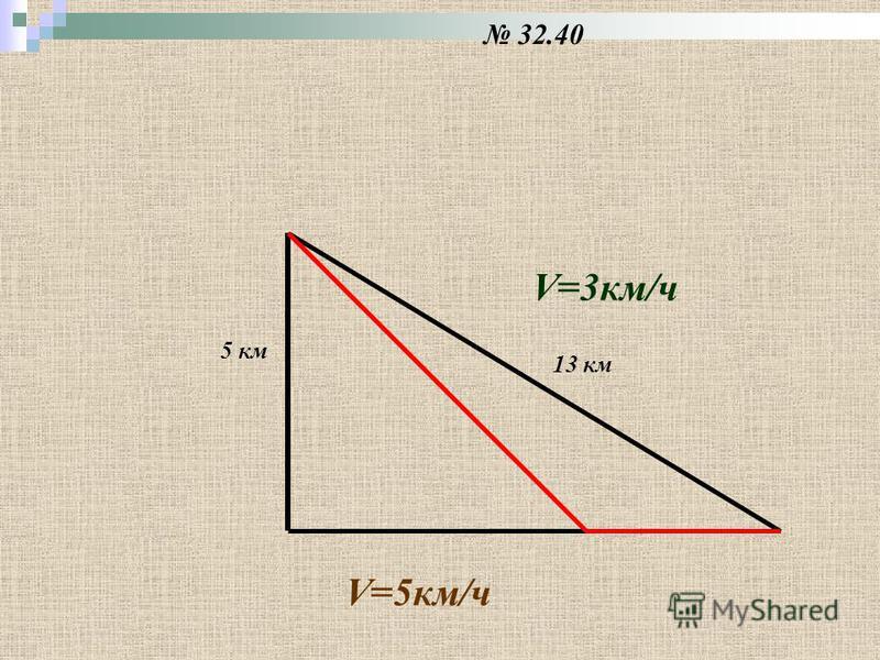 5 км 13 км V=3км/ч V=5км/ч 32.40