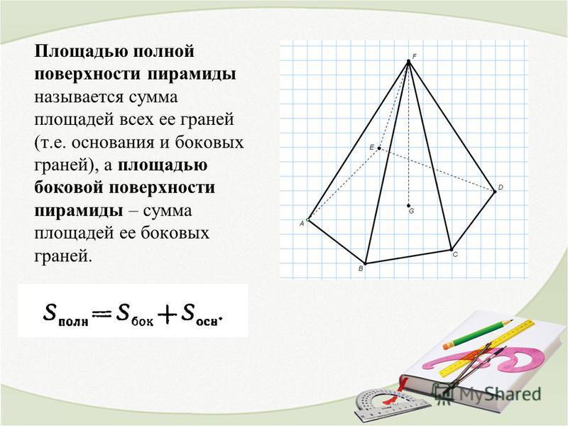 Площадью полной поверхности пирамиды называется сумма площадей всех ее граней (т.е. основания и боковых граней), а площадью боковой поверхности пирамиды – сумма площадей ее боковых граней.