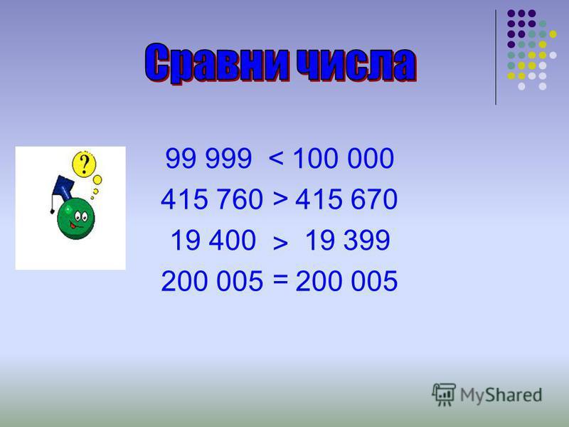 99 999 100 000 415 760 415 670 19 400 19 399 200 005 = < > >