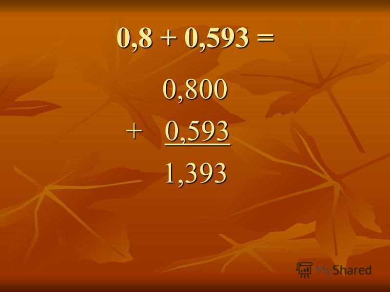 Якщо треба Якщо треба додати дроби з додати дроби з різною кількістю різною кількістю цифр після коми, цифр після коми, то до одного з то до одного з чисел можна чисел можна дописати праворуч дописати праворуч стільки нулів, стільки нулів, скільки по