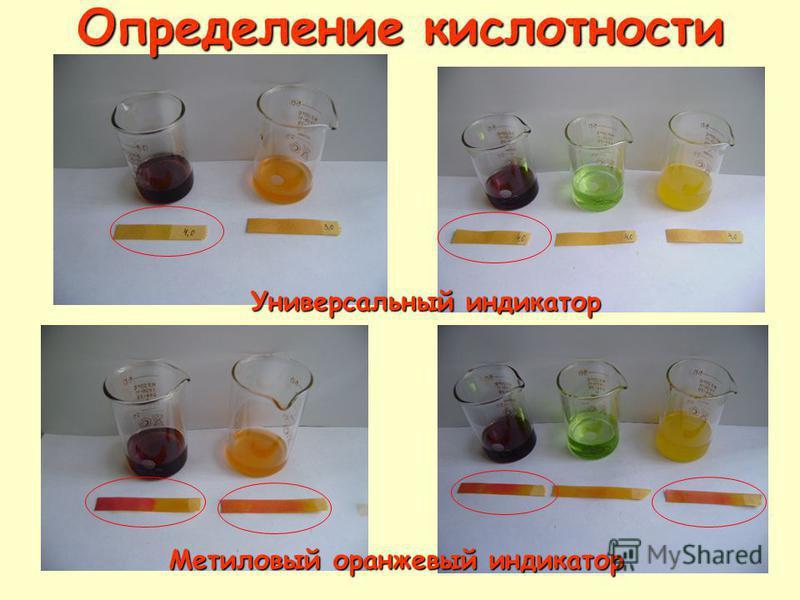 Определение кислотности Универсальный индикатор Метиловый оранжевый индикатор