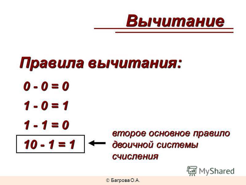 Вычитание Правила вычитания: 0 - 0 = 0 1 - 0 = 1 1 - 1 = 0 10 - 1 = 1 второе основное правило двоичной системы счисления Багрова О.А.