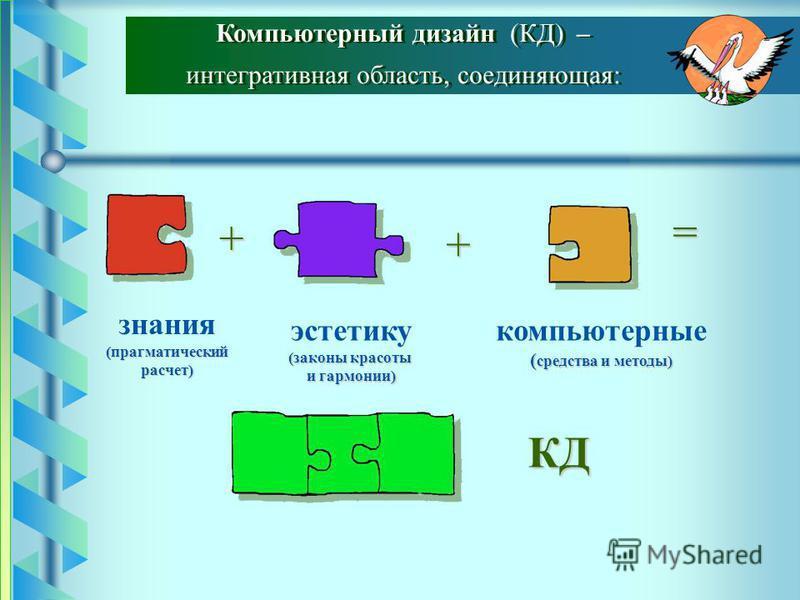 Компьютерный дизайн (КД) – интегративная область, соединяющая: + + = (прагматический расчет) знания (прагматический расчет) (законы красоты и гармонии) эстетику (законы красоты и гармонии) ( средства и методы) компьютерные ( средства и методы) КД