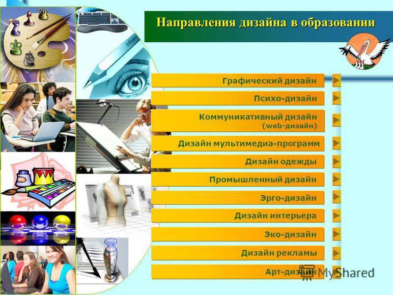 Графический дизайн Психо-дизайн Дизайн одежды Промышленный дизайн Эрго-дизайн Дизайн рекламы Эко-дизайн Дизайн интерьера Коммуникативный дизайн (web-дизайн) Арт-дизайн Дизайн мультимедиа-программ Направления дизайна в образовании