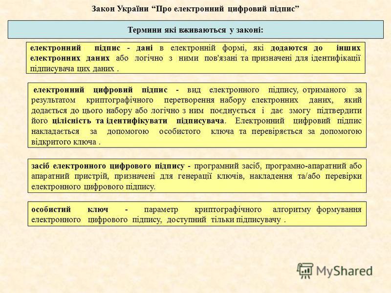 Закон України Про електронний цифровий підпис Термини які вживаються у законі: електронний підпис - дані в електронній формі, які додаются до інших електронних даних або логічно з ними пов'язані та призначені для ідентифікації підписувача цих даних.