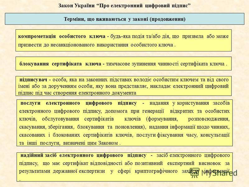 Закон України Про електронний цифровий підпис компрометація особистого ключа - будь-яка подія та/або дія, що призвела або може призвести до несанкціонованого використання особистого ключа. блокування сертифіката ключа - тимчасове зупинення чинності с