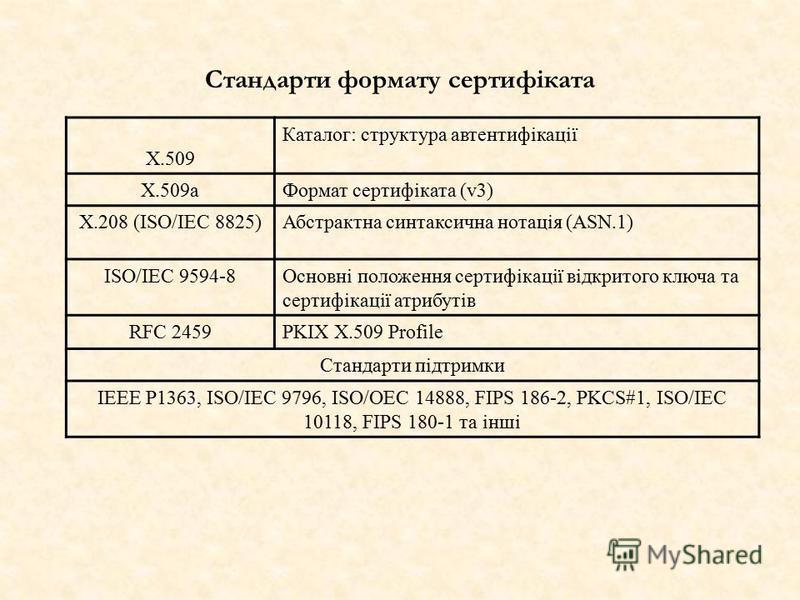 X.509 Каталог: структура автентифікації X.509аФормат сертифіката (v3) X.208 (ISO/IEC 8825)Абстрактна синтаксична нотація (ASN.1) ISO/IEC 9594-8Основні положення сертифікації відкритого ключа та сертифікації атрибутів RFC 2459PKIX X.509 Profile Станда