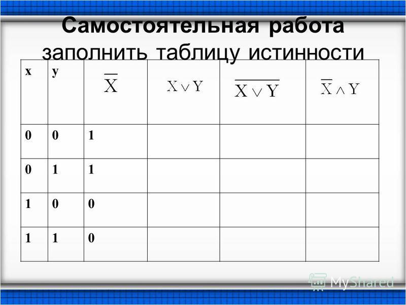 Самостоятельная работа заполнить таблицу истинности xy 001 011 100 110
