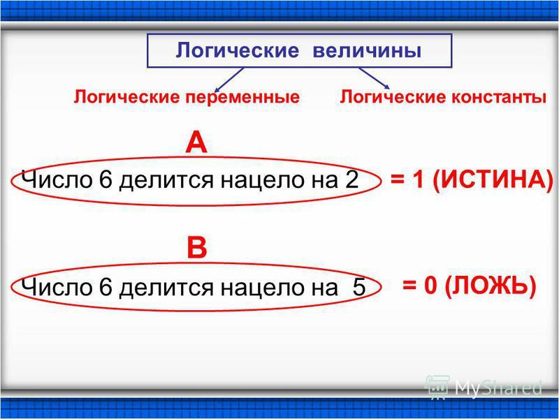 Число 6 делится нацело на 2 Число 6 делится нацело на 5 Логические переменные Логические константы A B = 1 (ИСТИНА) = 0 (ЛОЖЬ) Логические величины