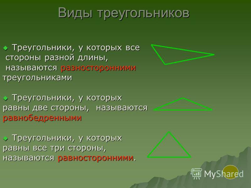 Виды треугольников Треугольники, у которых все стороны разной длины, называются разносторонними треугольниками Треугольники, у которых равны две стороны, называются равнобедренными Треугольники, у которых равны все три стороны, называются равносторон