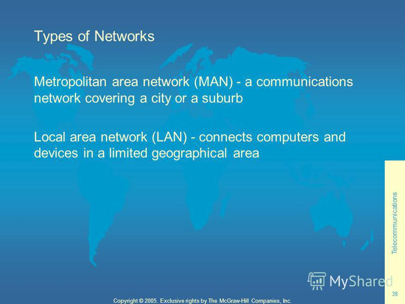 Telecommunications 38 Copyright © 2005. Exclusive rights by The McGraw-Hill Companies, Inc. Types of Networks Metropolitan area network (MAN) - a communications network covering a city or a suburb Local area network (LAN) - connects computers and dev