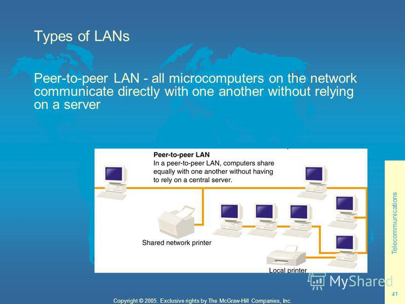 Telecommunications 41 Copyright © 2005. Exclusive rights by The McGraw-Hill Companies, Inc. Types of LANs Peer-to-peer LAN - all microcomputers on the network communicate directly with one another without relying on a server