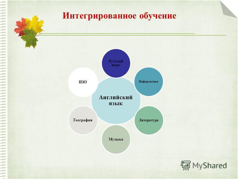 Интегрированное обучение Английский язык Русский язык Информатика Литература Музыка ГеографияИЗО