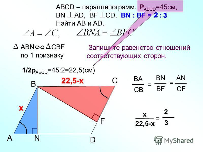 A B С Р АВСD – параллелограмм. Р АВСD =45 см, BN : BF = 2 : 3 ВN AD, BF CD, BN : BF = 2 : 3 Найти AB и AD. Запишите равенство отношений соответствующих сторон. ABN CBF по 1 признаку N BA CB = BN BF AN CF = F D 22,5-x x 22,5-x =23 2 3 x x 22,5-x 1/2p
