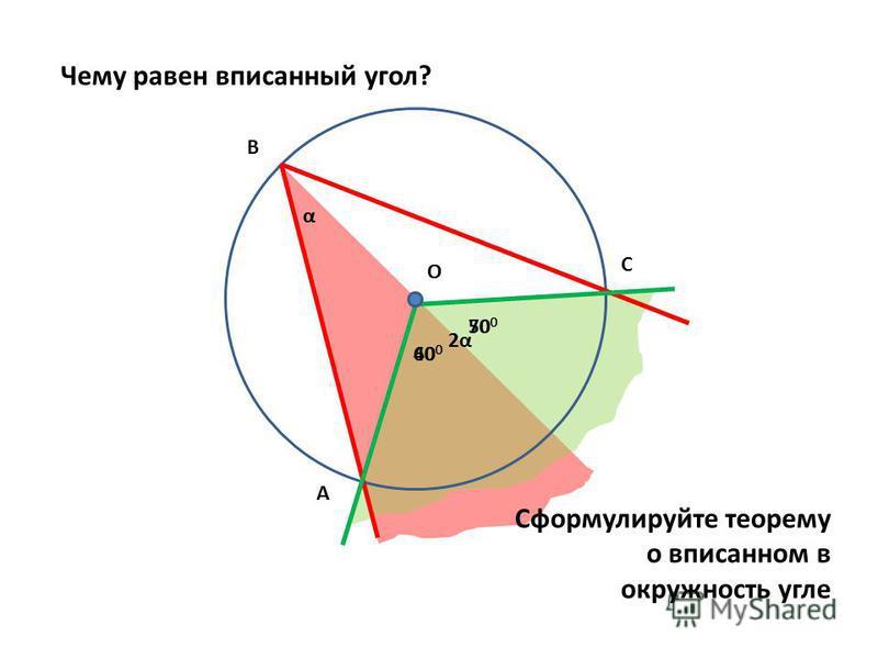 O A B C 60 0 40 0 50 0 70 0 α 2α2α Чему равен вписанный угол? Сформулируйте теорему о вписанном в окружность угле