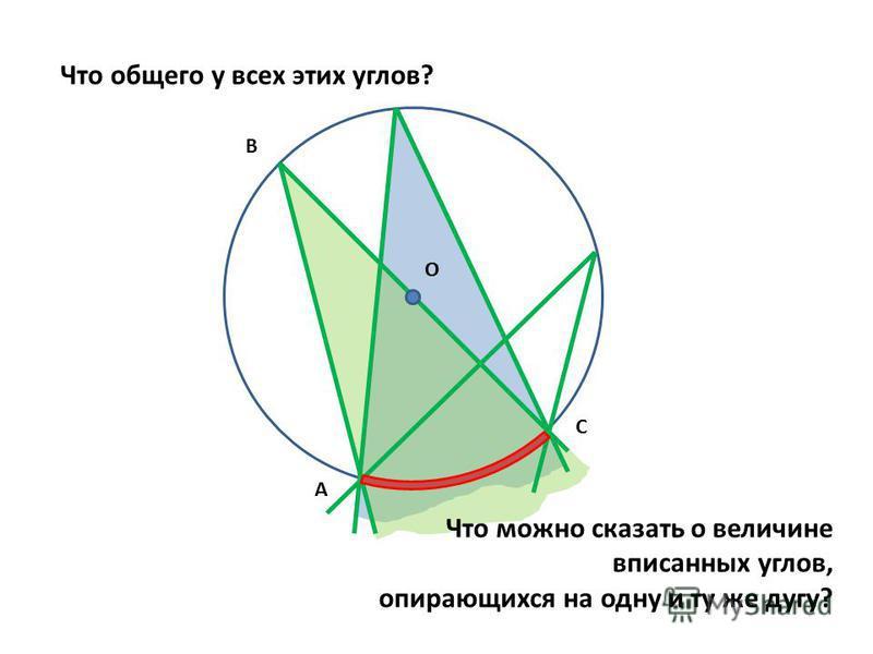 O A B C Что общего у всех этих углов? Что можно сказать о величине вписанных углов, опирающихся на одну и ту же дугу?