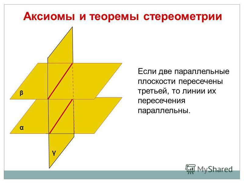 Аксиомы и теоремы стереометрии Если две параллельные плоскости пересечены третьей, то линии их пересечения параллельны. α β γ