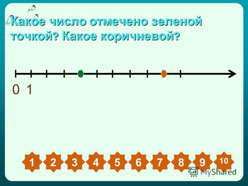 Какое число отмечено зеленой точкой ? Какое коричневой ? 01 23456789 10 1