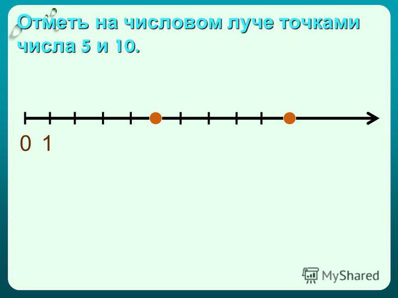 Отметь на числовом луче точками числа 5 и 10. 01
