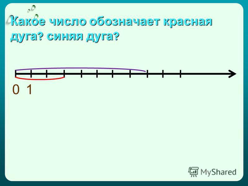 Какое число обозначает красная дуга ? синяя дуга ? 01