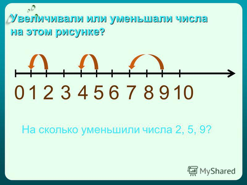 Увеличивали или уменьшали числа на этом рисунке ? 012345678910 На сколько уменьшили числа 2, 5, 9?