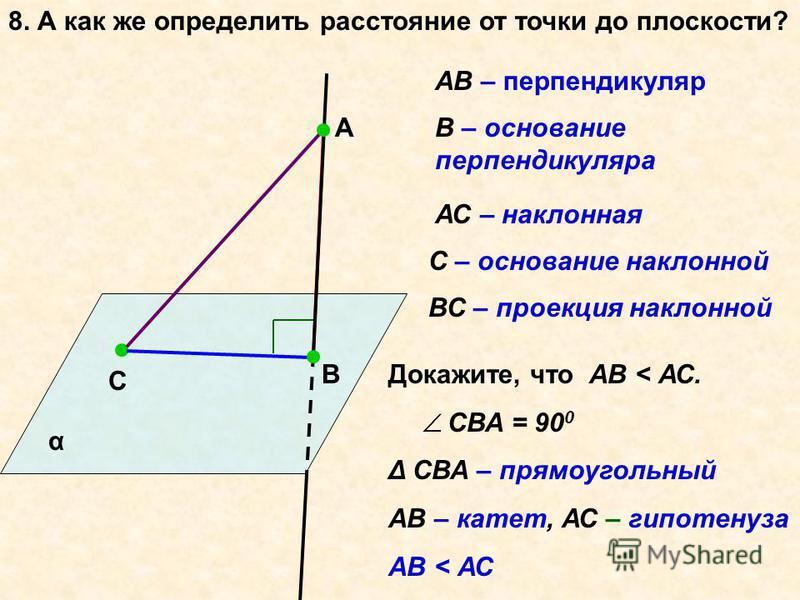 А В С α 8. А как же определить расстояние от точки до плоскости? АВ – перпендикуляр В – основание перпендикуляра АС – наклонная С – основание наклонной ВС – проекция наклонной Докажите, что АВ < АС. СВА = 90 0 Δ СВА – прямоугольный АВ – катет, АС – г