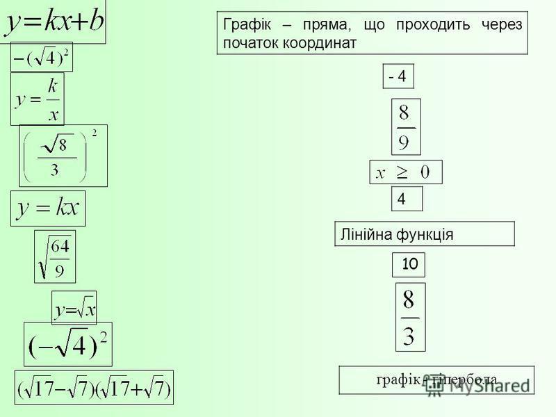 Лінійна функція 4 - 4 Графік – пряма, що проходить через початок координат графік - гіпербола 10