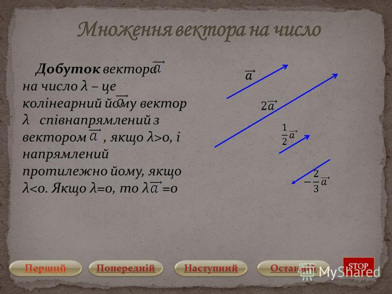 Добуток вектора на число λ – це колінеарний йому вектор λ співнапрямлений з вектором, якщо λ>0, і напрямлений протилежно йому, якщо λ<0. Якщо λ=0, то λ =0 STOP