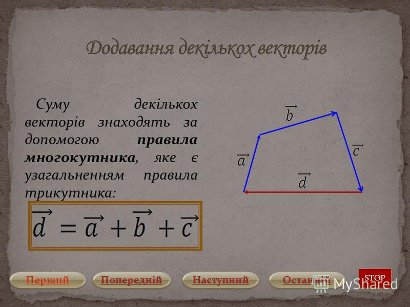 Суму декількох векторів знаходять за допомогою правила многокутника, яке є узагальненням правила трикутника: STOP