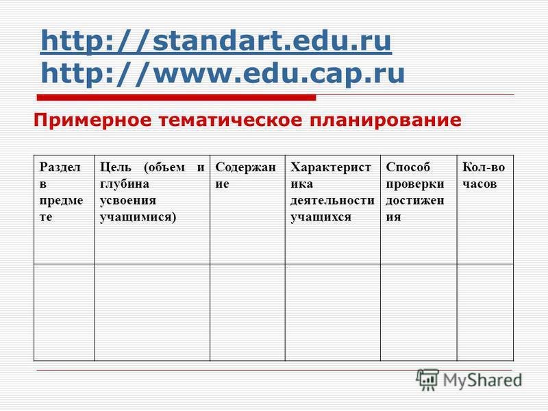 http://standart.edu.ru http://standart.edu.ru http://www.edu.cap.ru Примерное тематическое планирование Раздел в предмете Цель (объем и глубина усвоения учащимися) Содержан ие Характеристика деятельности учащихся Способ проверки достижен ия Кол-во ча