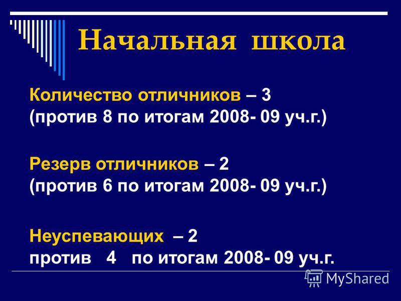 Начальная школа Резерв отличников – 2 (против 6 по итогам 2008- 09 уч.г.) Неуспевающих – 2 против 4 по итогам 2008- 09 уч.г. Количество отличников – 3 (против 8 по итогам 2008- 09 уч.г.)