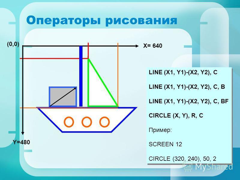 Фрагмент урока по теме: «Программирование графики в Basic»