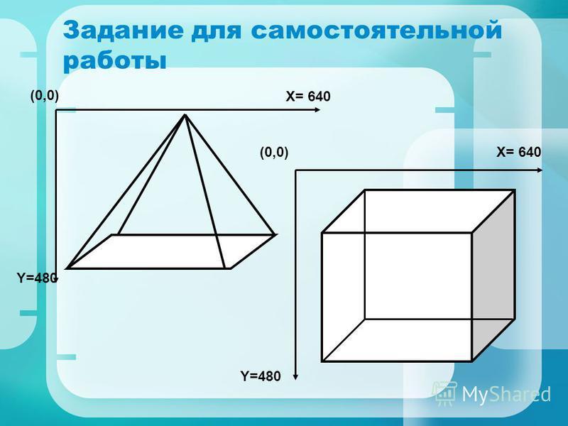 X= 640 Y=480 (0,0) LINE (X1, Y1)-(X2, Y2), C LINE (X1, Y1)-(X2, Y2), C, B LINE (X1, Y1)-(X2, Y2), C, BF CIRCLE (X, Y), R, C Пример: SCREEN 12 CIRCLE (320, 240), 50, 2 LINE (X1, Y1)-(X2, Y2), C LINE (X1, Y1)-(X2, Y2), C, B LINE (X1, Y1)-(X2, Y2), C, B