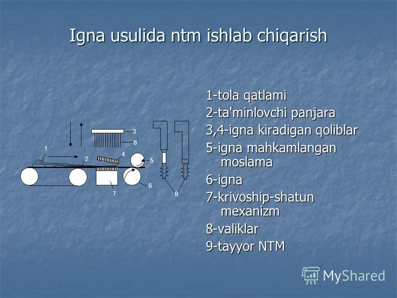 To'qish-qavish usulida ntm ishlab chiqarish 1-xolst-tola qatlami 1-xolst-tola qatlami 2-transportyor 2-transportyor 3-stol 3-stol 4-yuqorgi stol 4-yuqorgi stol 5-ip g'altagi 5-ip g'altagi 6-ip 6-ip 7-igna 7-igna 8-tayyor ntm 8-tayyor ntm 6 5 7 4 3 8