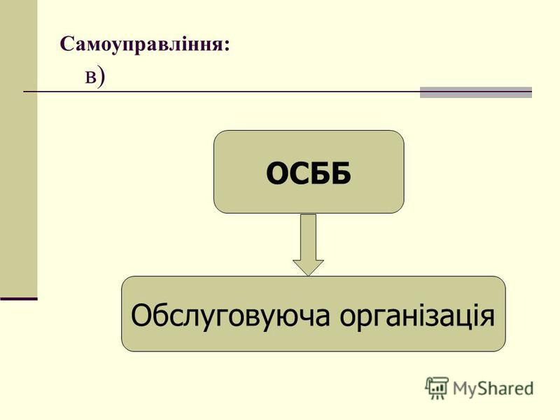 ОСББ Обслуговуюча організація Самоуправління: в)