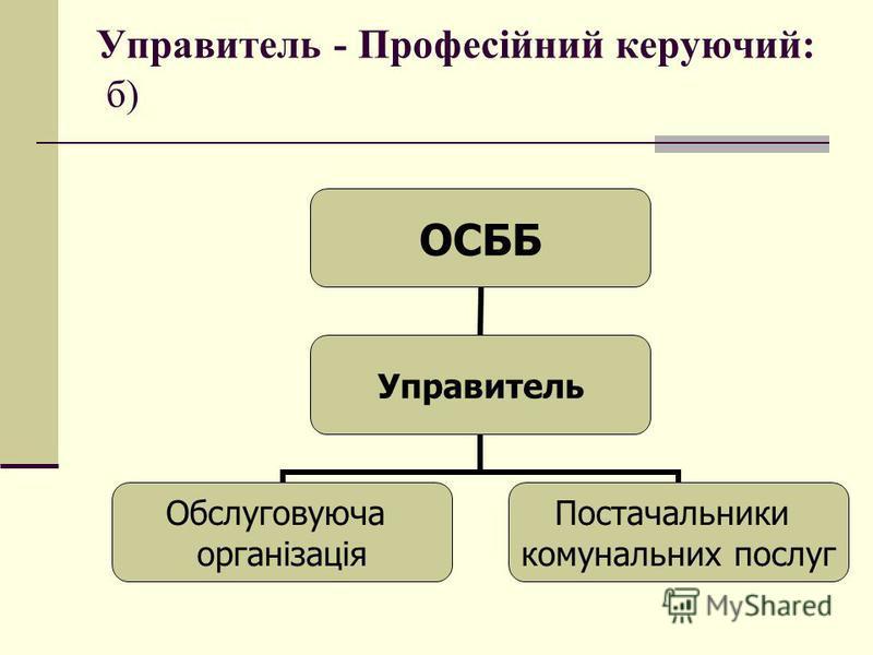 Управитель - Професійний керуючий: б) ОСББ Управитель Обслуговуюча організація Постачальники комунальних послуг