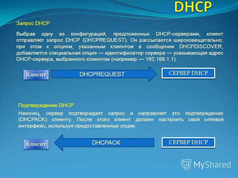 Запрос DHCP Выбрав одну из конфигураций, предложенных DHCP-серверами, клиент отправляет запрос DHCP (DHCPREQUEST). Он рассылается широковещательно; при этом к опциям, указанным клиентом в сообщении DHCPDISCOVER, добавляется специальная опция идентифи