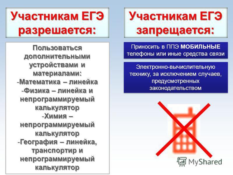 Участникам ЕГЭ запрещается: Пользоваться дополнительными устройствами и материалами: -Математика – линейка -Физика – линейка и непрограммируемый калькулятор -Химия – непрограммируемый калькулятор -География – линейка, транспортир и непрограммируемый