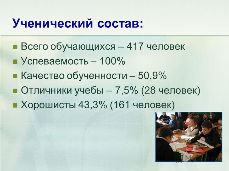 Ученический состав: Всего обучающихся – 417 человек Успеваемость – 100% Качество обученности – 50,9% Отличники учебы – 7,5% (28 человек) Хорошисты 43,3% (161 человек) 6