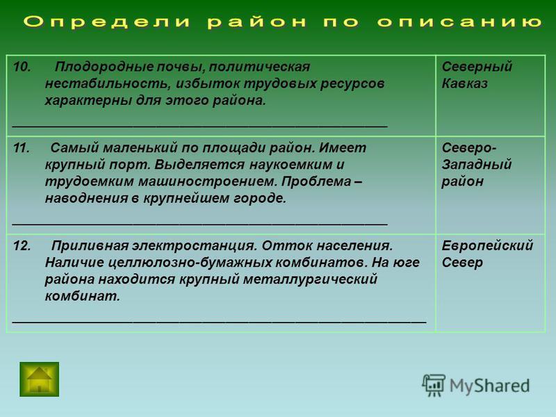 10. Плодородные почвы, политическая нестабильность, избыток трудовых ресурсов характерны для этого района. _________________________________________________ Северный Кавказ 11. Самый маленький по площади район. Имеет крупный порт. Выделяется наукоемк
