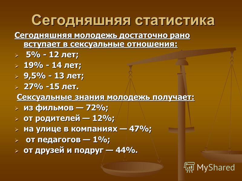 Сексуальные статистика